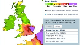 Health scare with very high air pollution levels