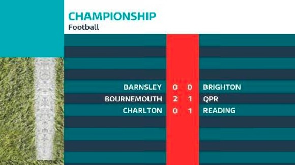 today football result