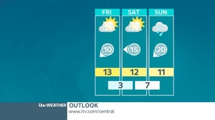 Outlook: Bright until Easter Sunday