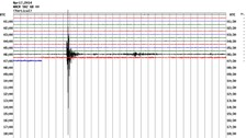 3.2 magnitude earthquake in East Midlands this morning