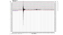 3.2 magnitude earthquake in Rutland