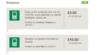 Many donations on the JustGiving page cite the Daily Mail.