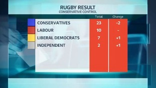 The situation in Rugby after the local elections