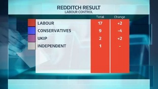 The situation in Redditch after the local elections