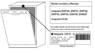 Hotpoint said these model numbers have been recalled.