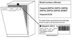 This is how to find the model number on a Hotpoint dishwasher.