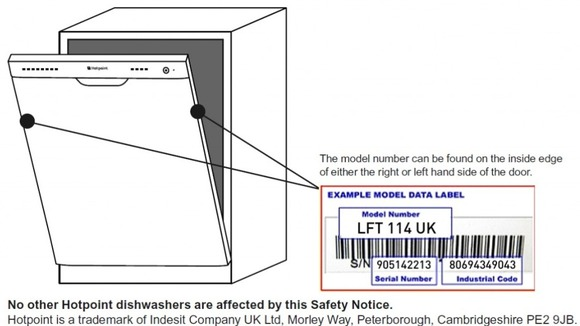 How To Check If Your Hotpoint Or Indesit Dishwasher Is A