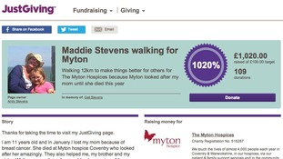 More than £1,000 has now been raised
