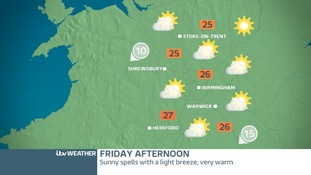 Weather map for the West Midlands on Friday
