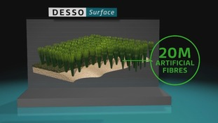 Desso artificial fibres