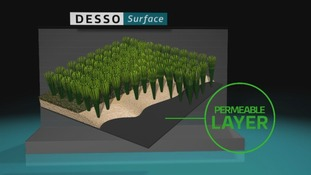 Desso permeable layer