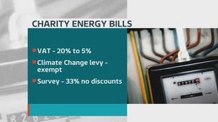 VAT on energy bills reduces from 20% to 5% for registered charities.