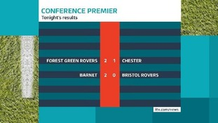 conference results