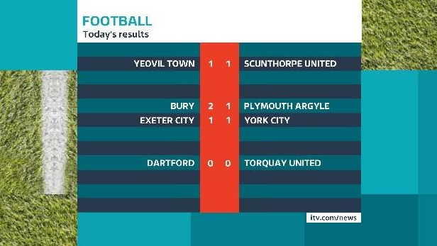 Today S Football Results West Country Itv News