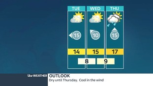 Outlook for the next few days. Mainly dry until Thursday