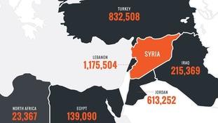 UN map reveals destination of Syrian refugees