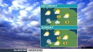 Slightly cooler weekend.  Unsettled start Saturday, but improving