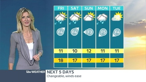 changeable weather over the next 5 days  sophia has the