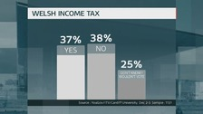 Tax GFX