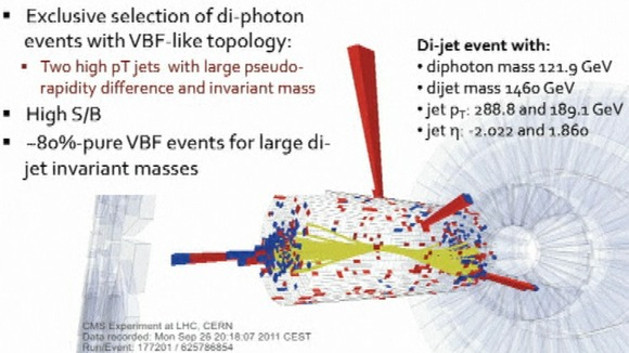 Graphic of work at CERN