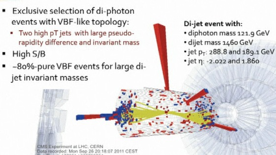 CERN scientists find new particle. Looks like the Higgs boson, but not 100 per cent sure.