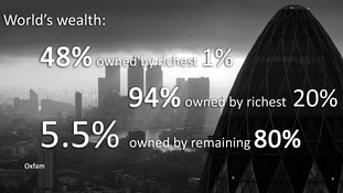 The report looks at the distribution of world wealth