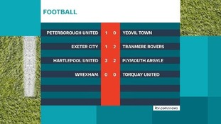 West Country football results