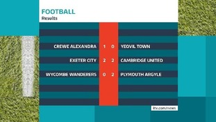 Tonight's results