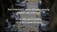 Combat Stress told ITV News it has seen a rise in veterans being treated for PTSD.
