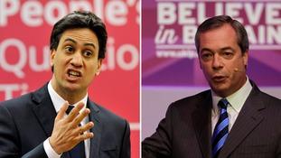 The majority of people think Nigel Farage will perform best in the debates.