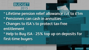 Recap: The latest budget announcments