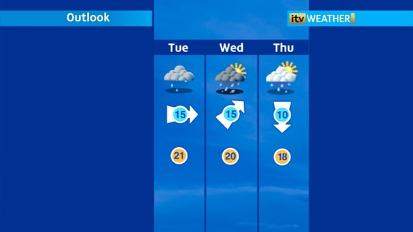 ITV Central week&#x27;s weather