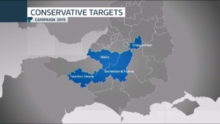 Conservative Targets