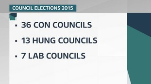 56 councils in the Anglia region have elections on Thursday 7 May 2015.