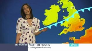 Wales weather: mostly dry and settled overnight