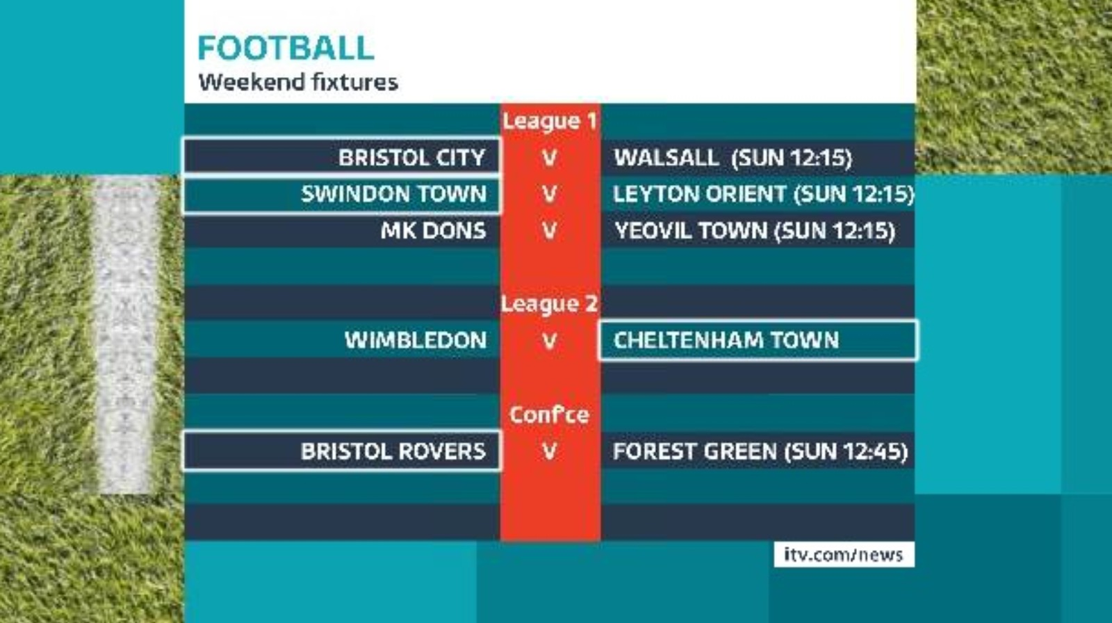 Weekend football coupon predictions