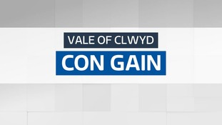 VALE OF CLWYD CON GAIN