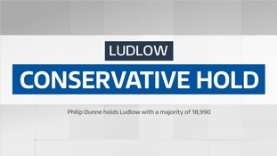Conservatives hold Ludlow