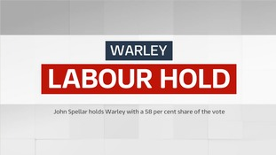 Labour holds Warley