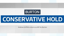 Conservatives hold Burton
