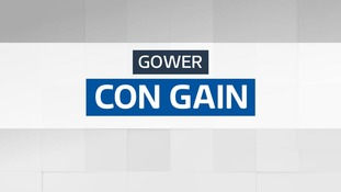 GOWER CON GAIN