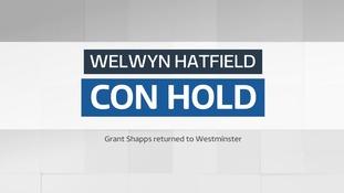Result: Conservative hold - Welwyn Hatfield
