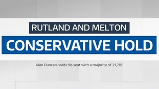 Rutland and Melton