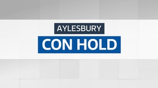 Result: Conservative hold - Aylesbury