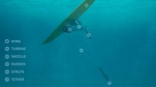 image of underwater kite technology