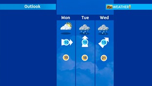 weather outlook