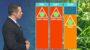 Very high over the next few days