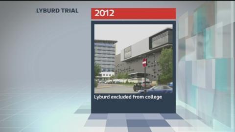 LYBURD_TIMELINE