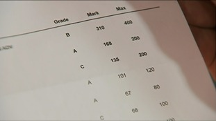 A-level result sheet