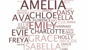 Word cloud showing some of the most popular girls' names